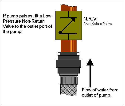 figure_4 technical troubleshooter grundfos shower pump wiring diagram at readyjetset.co